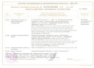 Область действия сертиф1 001